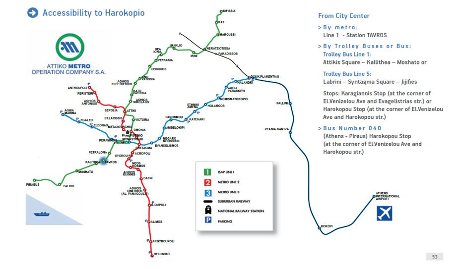 City map harokopio