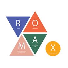 ROAM-X logo